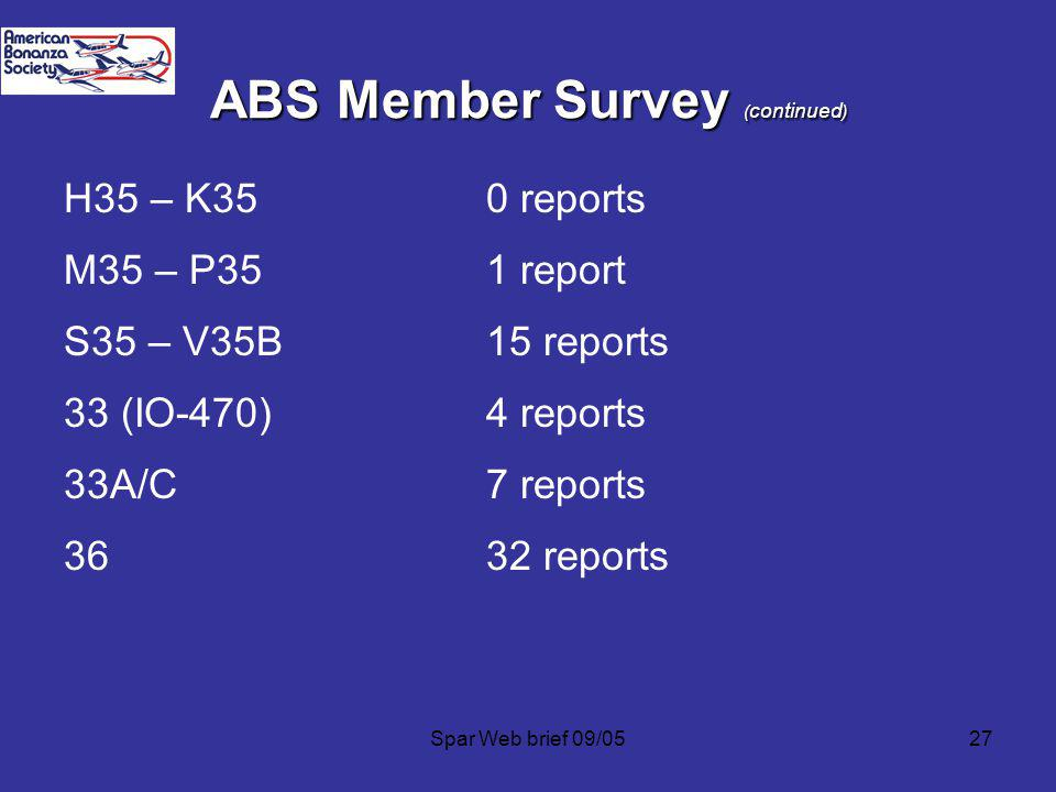 Spar Web brief 09/0527 ABS Member Survey ( continued ) H35 – K350 reports M35 – P351 report S35 – V35B15 reports 33 (IO-470)4 reports 33A/C7 reports 3632 reports