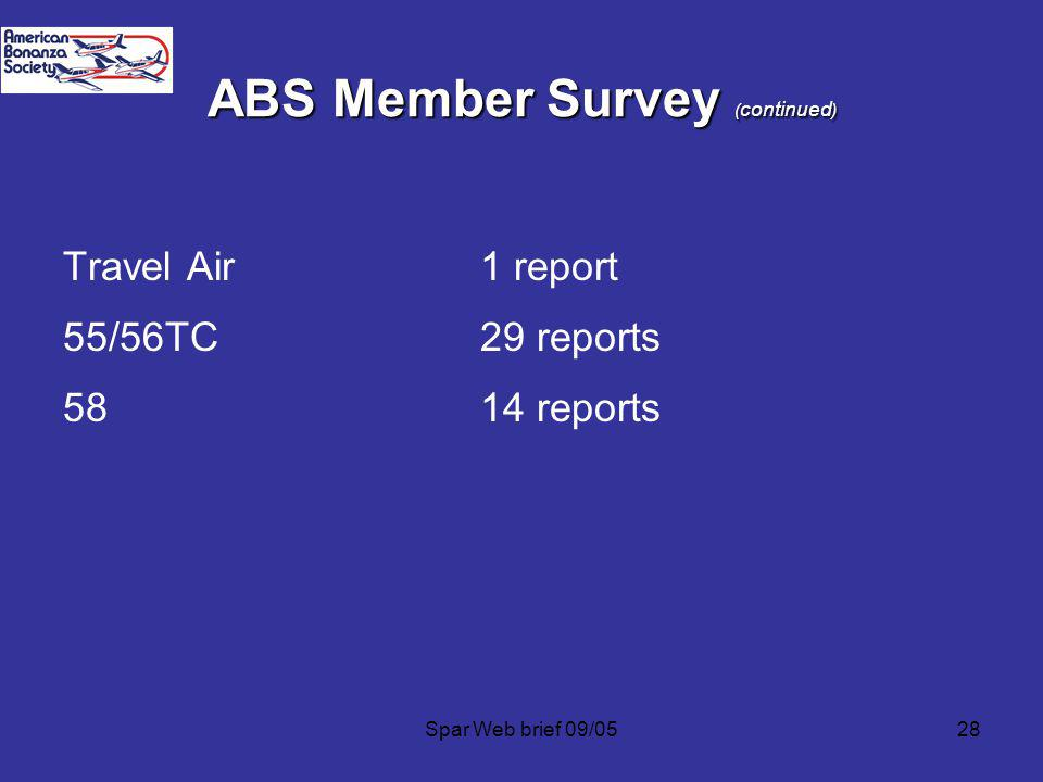 Spar Web brief 09/0528 ABS Member Survey ( continued ) Travel Air1 report 55/56TC29 reports 5814 reports