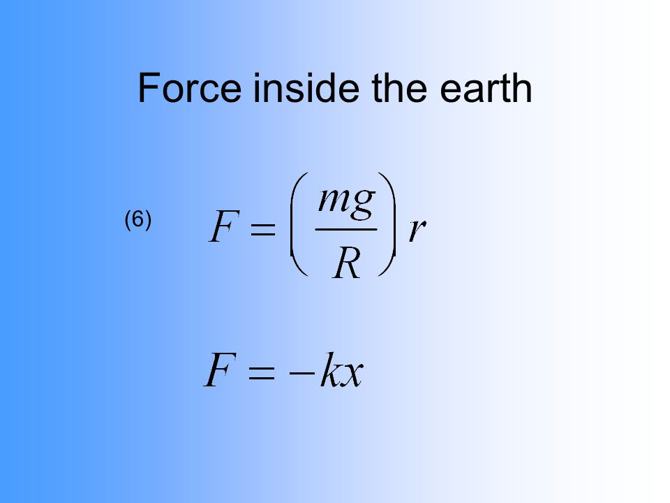 Force inside the earth (6)