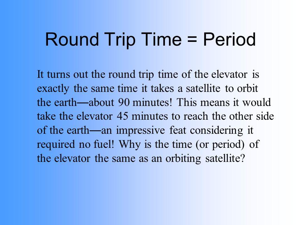 (10) Period of a satellite