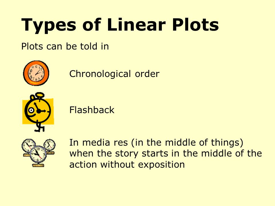 Types of Linear Plots Plots can be told in Chronological order Flashback In media res (in the middle of things) when the story starts in the middle of