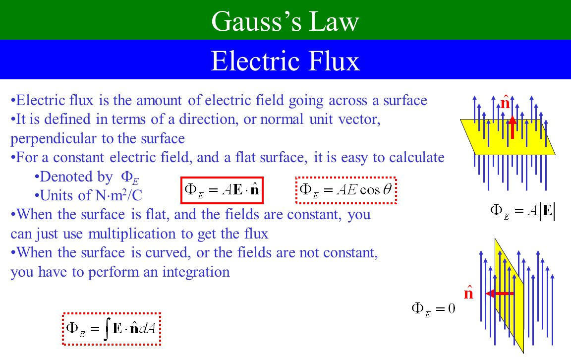 Electric flux is the amount of electric field going across a surface It is defined in terms of a direction, or normal unit vector, perpendicular to the surface For a constant electric field, and a flat surface, it is easy to calculate Denoted by E Units of N m 2 /C When the surface is flat, and the fields are constant, you can just use multiplication to get the flux When the surface is curved, or the fields are not constant, you have to perform an integration Gausss Law Electric Flux