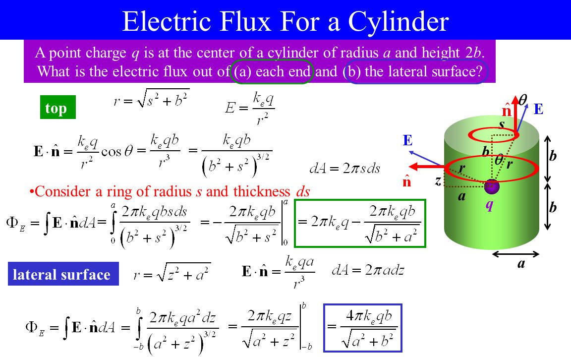 Electric flux is the amount of electric field going across a surface It is defined in terms of a direction, or normal unit vector, perpendicular to th