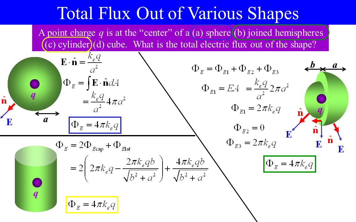 A point charge q is at the center of a cylinder of radius a and height 2b. What is the electric flux out of (a) each end and (b) the lateral surface?