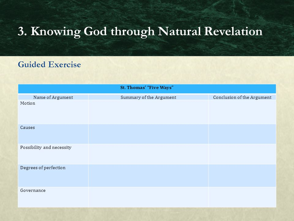 Guided Exercise 3. Knowing God through Natural Revelation St. Thomas Five Ways Name of ArgumentSummary of the ArgumentConclusion of the Argument Motio