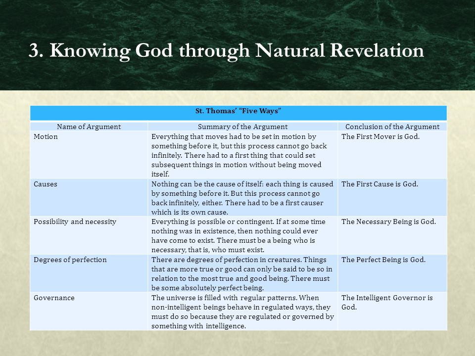 3. Knowing God through Natural Revelation St. Thomas Five Ways Name of ArgumentSummary of the ArgumentConclusion of the Argument MotionEverything that