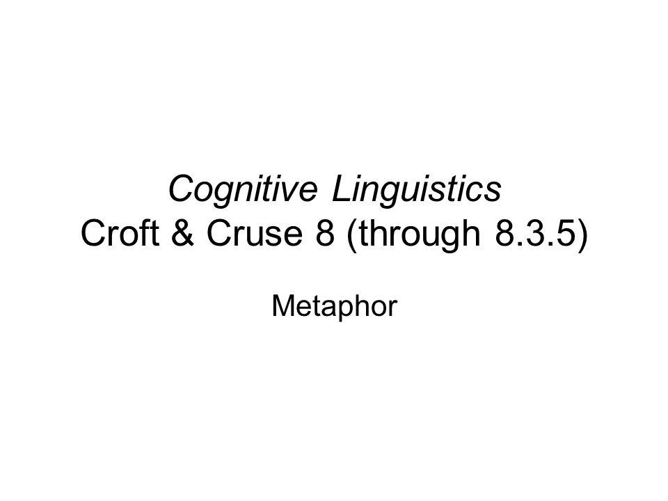 8.2 The conceptual theory of metaphor …metaphorical meaning is not…a special kind of meaning: it is rather the case that metaphor is the result of a special process for arriving at, or construing, a meaning.