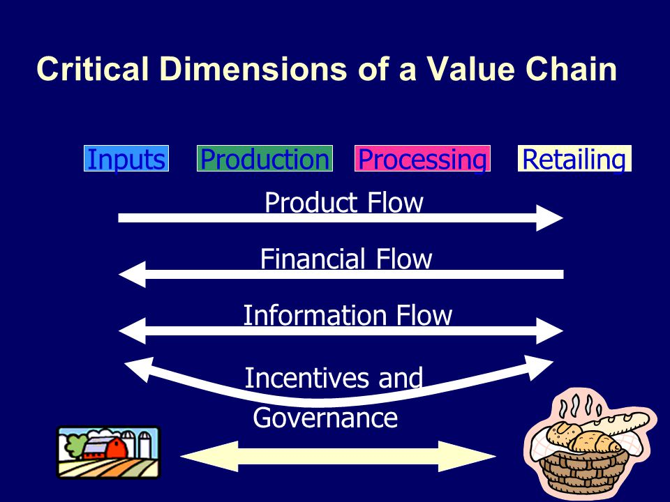 Relevance of this approach for the Caribbean.1. Comparative advantage in production 2.