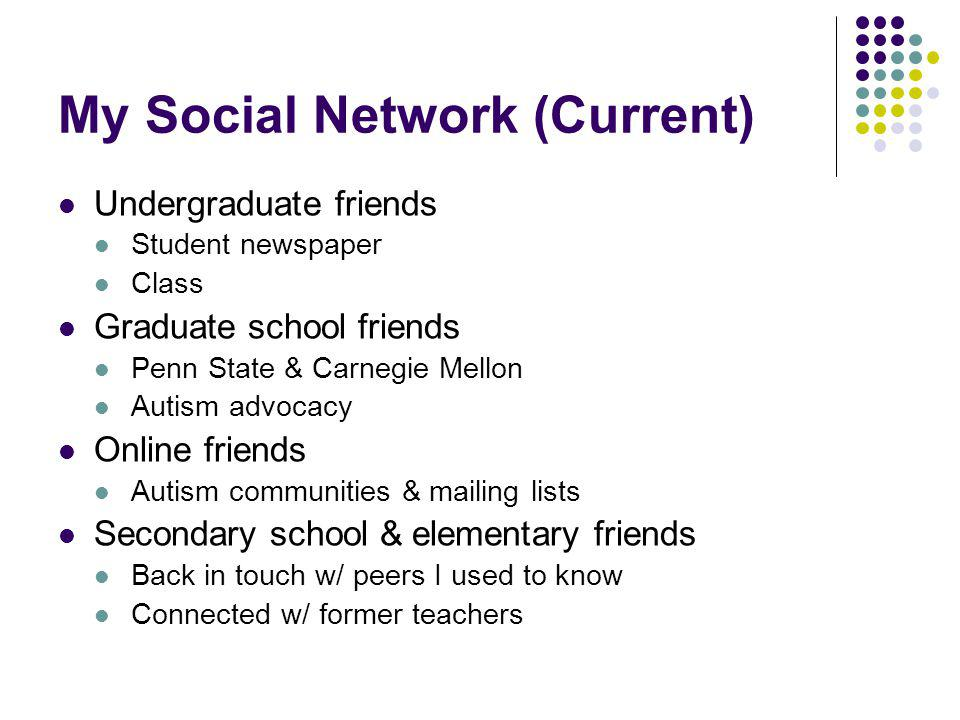 My Social Network (Current) Undergraduate friends Student newspaper Class Graduate school friends Penn State & Carnegie Mellon Autism advocacy Online