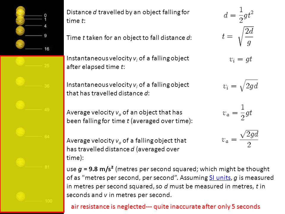 Distance d travelled by an object falling for time t: Time t taken for an object to fall distance d: Instantaneous velocity v i of a falling object after elapsed time t: Instantaneous velocity v i of a falling object that has travelled distance d: Average velocity v a of an object that has been falling for time t (averaged over time): Average velocity v a of a falling object that has travelled distance d (averaged over time): use g = 9.8 m/s² (metres per second squared; which might be thought of as metres per second, per second.