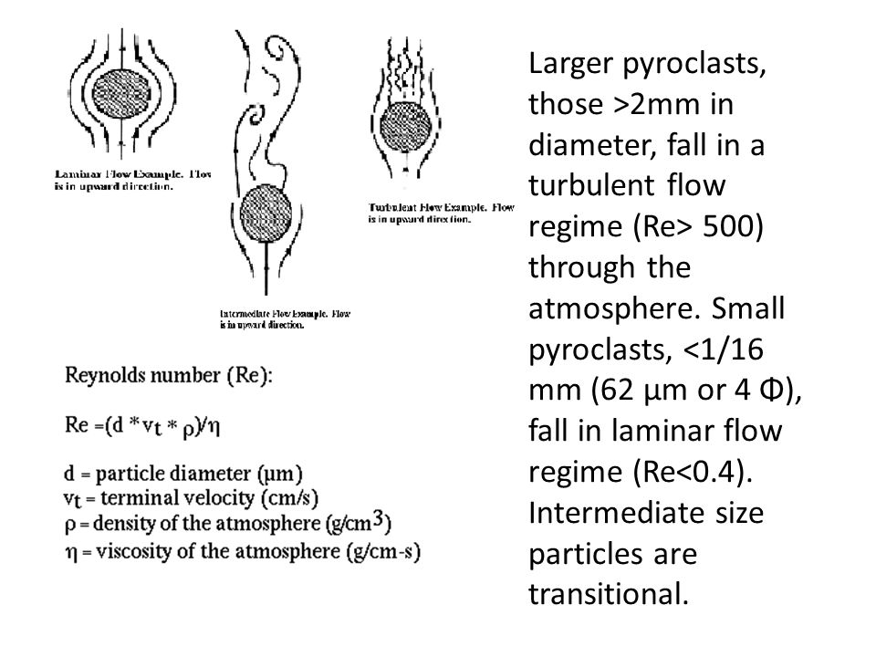 Larger pyroclasts, those >2mm in diameter, fall in a turbulent flow regime (Re> 500) through the atmosphere.