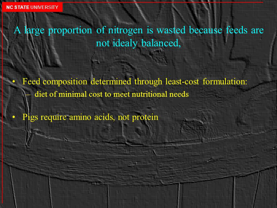 A large proportion of nitrogen is wasted because feeds are not idealy balanced, Feed composition determined through least-cost formulation: –diet of m