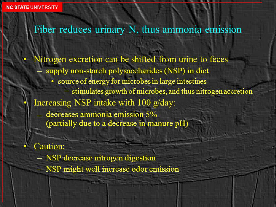 Fiber reduces urinary N, thus ammonia emission Nitrogen excretion can be shifted from urine to feces –supply non-starch polysaccharides (NSP) in diet source of energy for microbes in large intestines –stimulates growth of microbes, and thus nitrogen accretion Increasing NSP intake with 100 g/day: –decreases ammonia emission 5% (partially due to a decrease in manure pH) Caution: –NSP decrease nitrogen digestion –NSP might well increase odor emission NC STATE UNIVERSITY