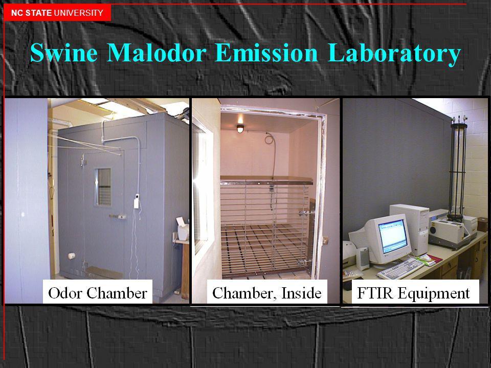 Swine Malodor Emission Laboratory NC STATE UNIVERSITY