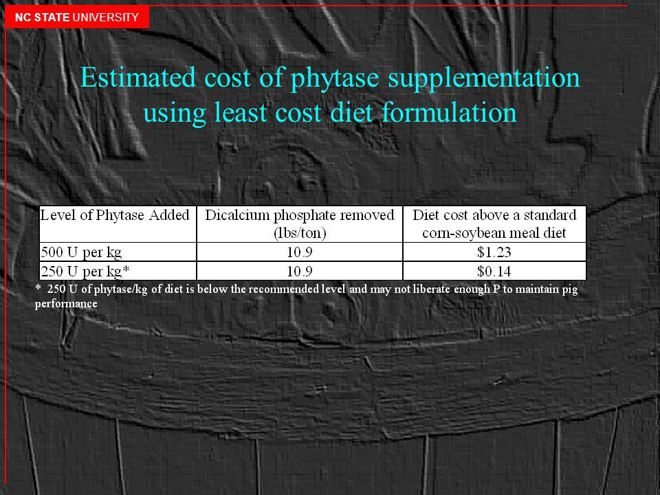 Estimated cost of phytase supplementation using least cost diet formulation NC STATE UNIVERSITY
