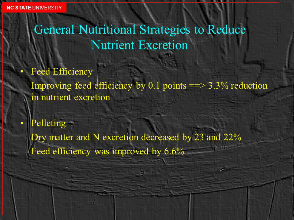 General Nutritional Strategies to Reduce Nutrient Excretion Feed Efficiency Improving feed efficiency by 0.1 points ==> 3.3% reduction in nutrient excretion Pelleting Dry matter and N excretion decreased by 23 and 22% Feed efficiency was improved by 6.6% NC STATE UNIVERSITY