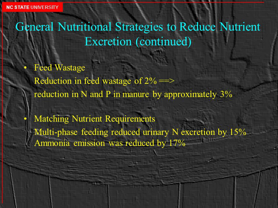General Nutritional Strategies to Reduce Nutrient Excretion (continued) Feed Wastage Reduction in feed wastage of 2% ==> reduction in N and P in manure by approximately 3% Matching Nutrient Requirements Multi-phase feeding reduced urinary N excretion by 15% Ammonia emission was reduced by 17% NC STATE UNIVERSITY