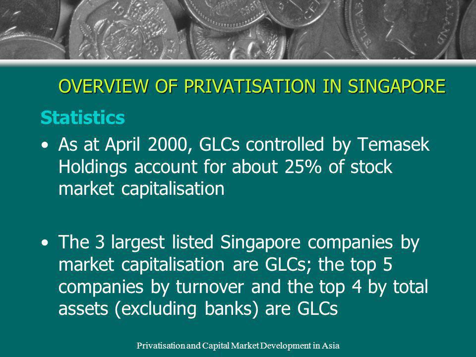 Privatisation and Capital Market Development in Asia OVERVIEW OF PRIVATISATION IN SINGAPORE Statistics As at April 2000, GLCs controlled by Temasek Holdings account for about 25% of stock market capitalisation The 3 largest listed Singapore companies by market capitalisation are GLCs; the top 5 companies by turnover and the top 4 by total assets (excluding banks) are GLCs