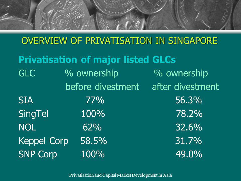 Privatisation and Capital Market Development in Asia OVERVIEW OF PRIVATISATION IN SINGAPORE Privatisation of major listed GLCs GLC % ownership % ownership before divestment after divestment SIA 77% 56.3% SingTel 100% 78.2% NOL 62% 32.6% Keppel Corp 58.5% 31.7% SNP Corp 100% 49.0%