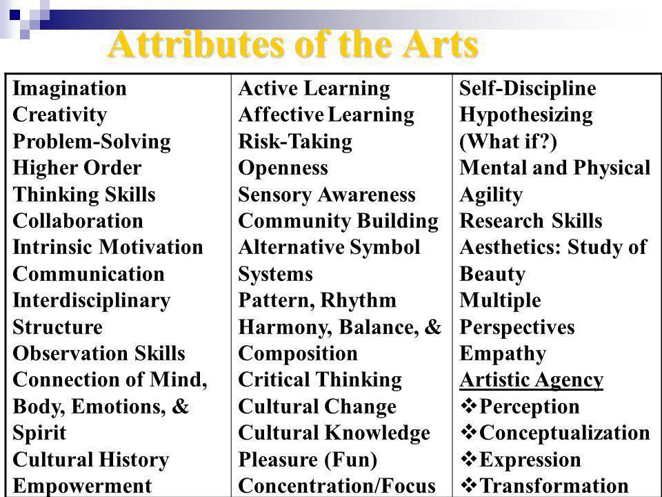 Attributes of the Arts Imagination Creativity Problem-Solving Higher Order Thinking Skills Collaboration Intrinsic Motivation Communication Interdisci