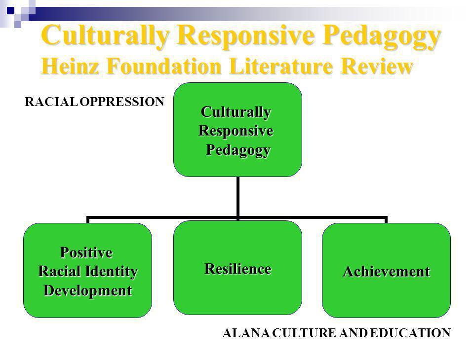 Culturally Responsive Pedagogy Heinz Foundation Literature Review CulturallyResponsivePedagogy Positive Racial Identity DevelopmentResilienceAchieveme