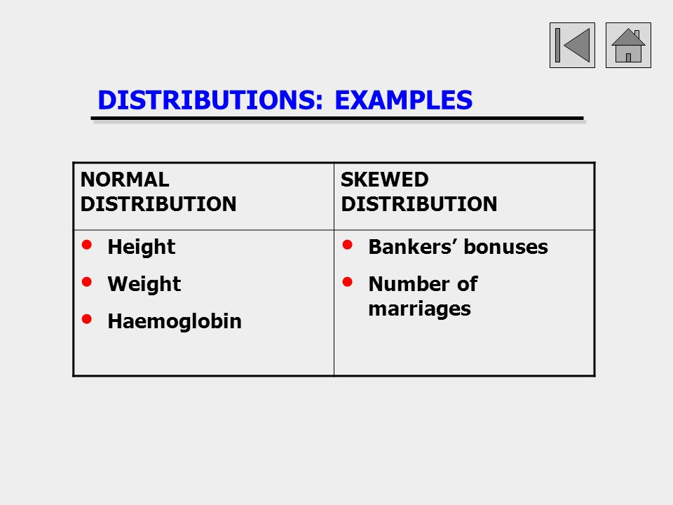 DISTRIBUTIONS: EXAMPLES NORMAL DISTRIBUTION SKEWED DISTRIBUTION Height Weight Haemoglobin Bankers bonuses Number of marriages