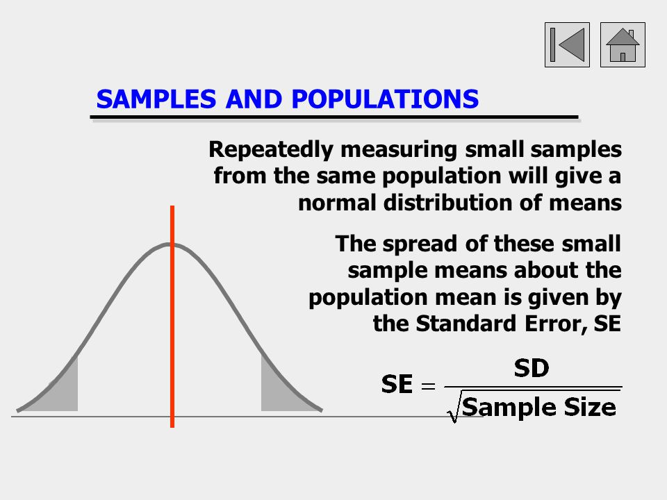 SAMPLES AND POPULATIONS Repeatedly measuring small samples from the same population will give a normal distribution of means The spread of these small