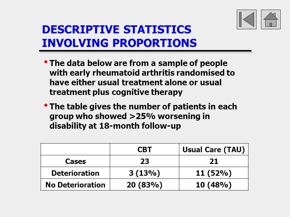 DESCRIPTIVE STATISTICS INVOLVING PROPORTIONS CBTUsual Care (TAU) Cases2321 Deterioration3 (13%)11 (52%) No Deterioration20 (83%)10 (48%) The data belo