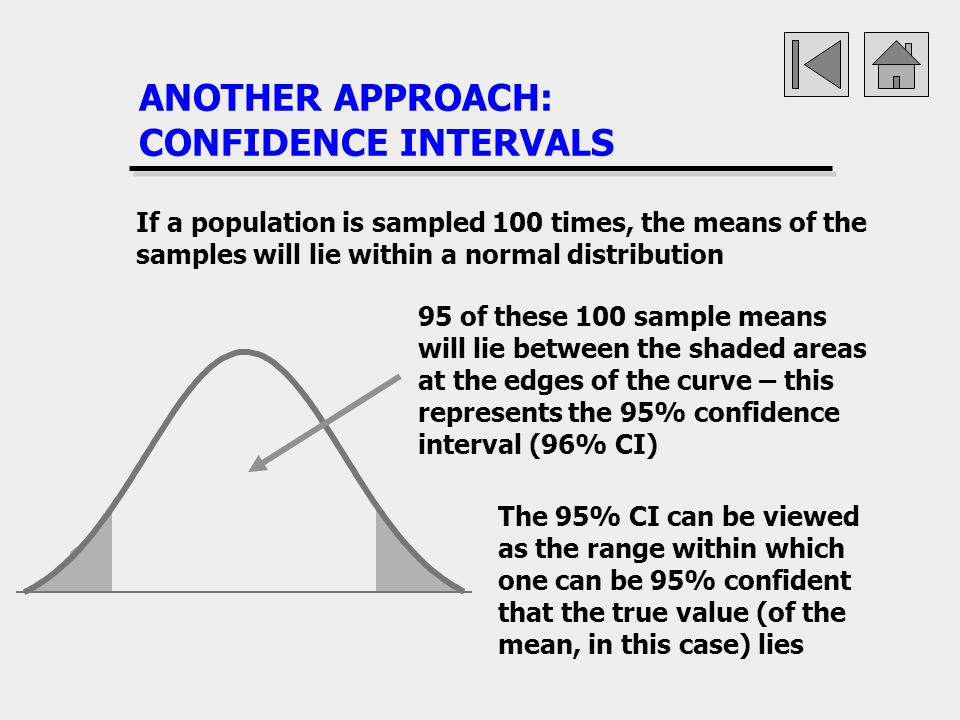 ANOTHER APPROACH: CONFIDENCE INTERVALS If a population is sampled 100 times, the means of the samples will lie within a normal distribution 95 of thes