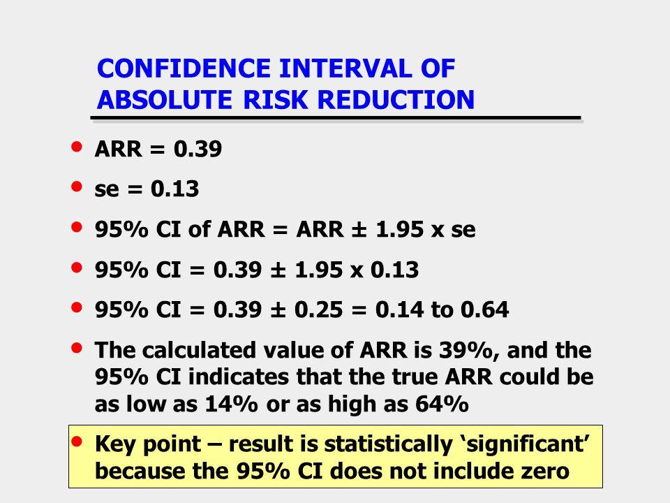CONFIDENCE INTERVAL OF ABSOLUTE RISK REDUCTION ARR = 0.39 se = 0.13 95% CI of ARR = ARR ± 1.95 x se 95% CI = 0.39 ± 1.95 x 0.13 95% CI = 0.39 ± 0.25 =