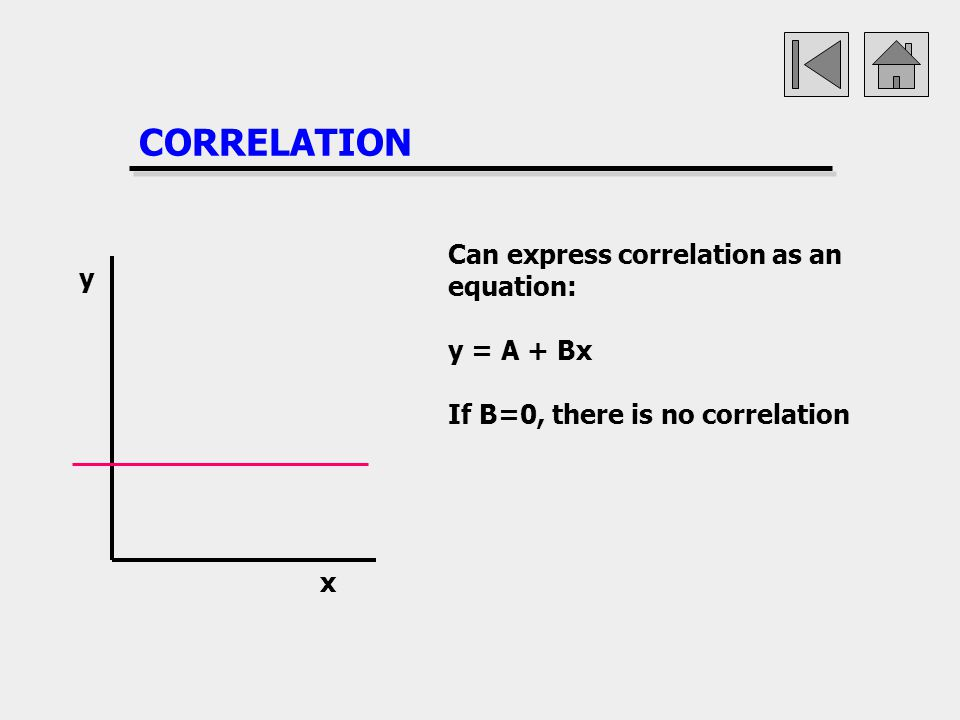 CORRELATION Can express correlation as an equation: y = A + Bx If B=0, there is no correlation x y