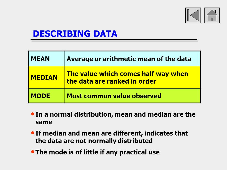 DESCRIBING DATA MEANAverage or arithmetic mean of the data MEDIAN The value which comes half way when the data are ranked in order MODEMost common val