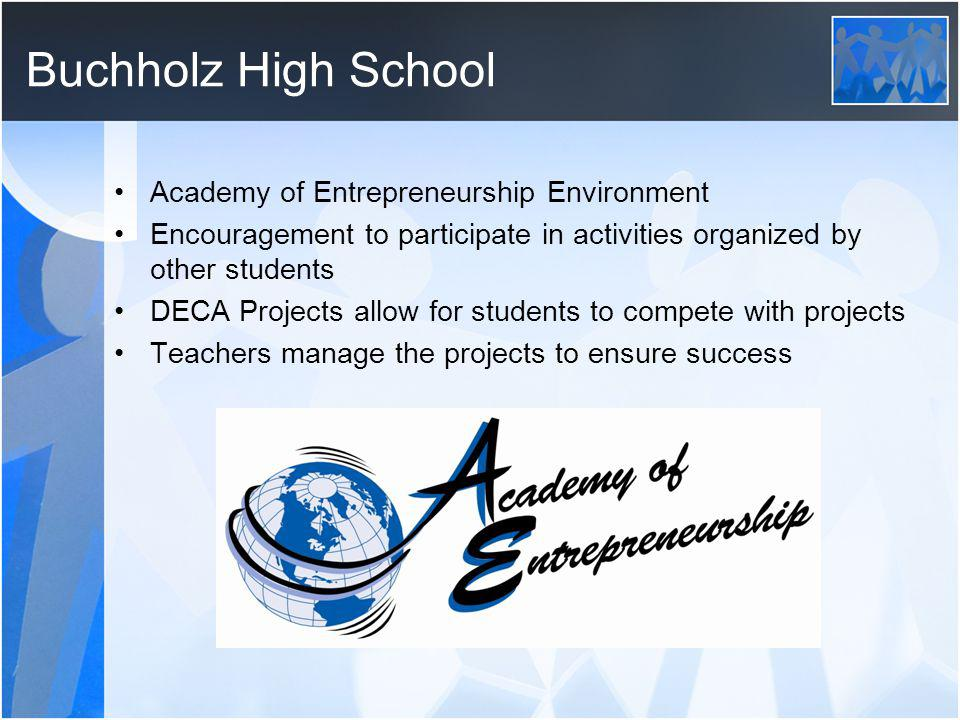 Buchholz High School Academy of Entrepreneurship Environment Encouragement to participate in activities organized by other students DECA Projects allow for students to compete with projects Teachers manage the projects to ensure success