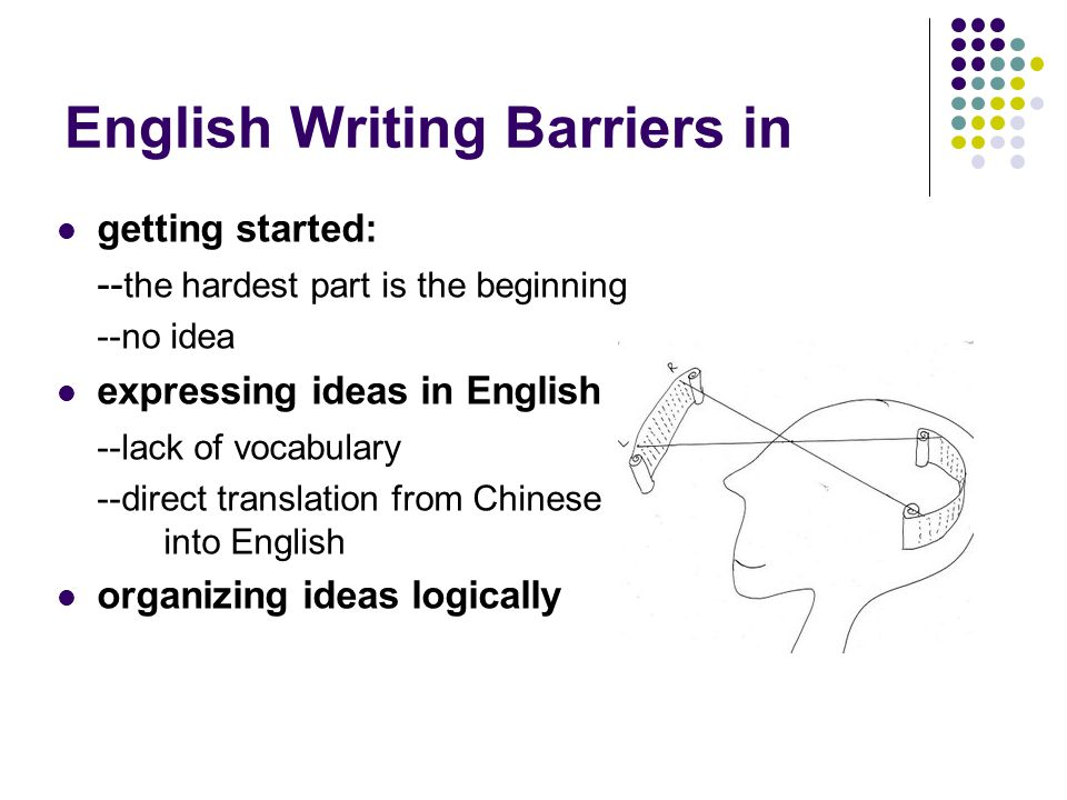 English Writing Barriers in getting started: -- the hardest part is the beginning --no idea expressing ideas in English --lack of vocabulary --direct