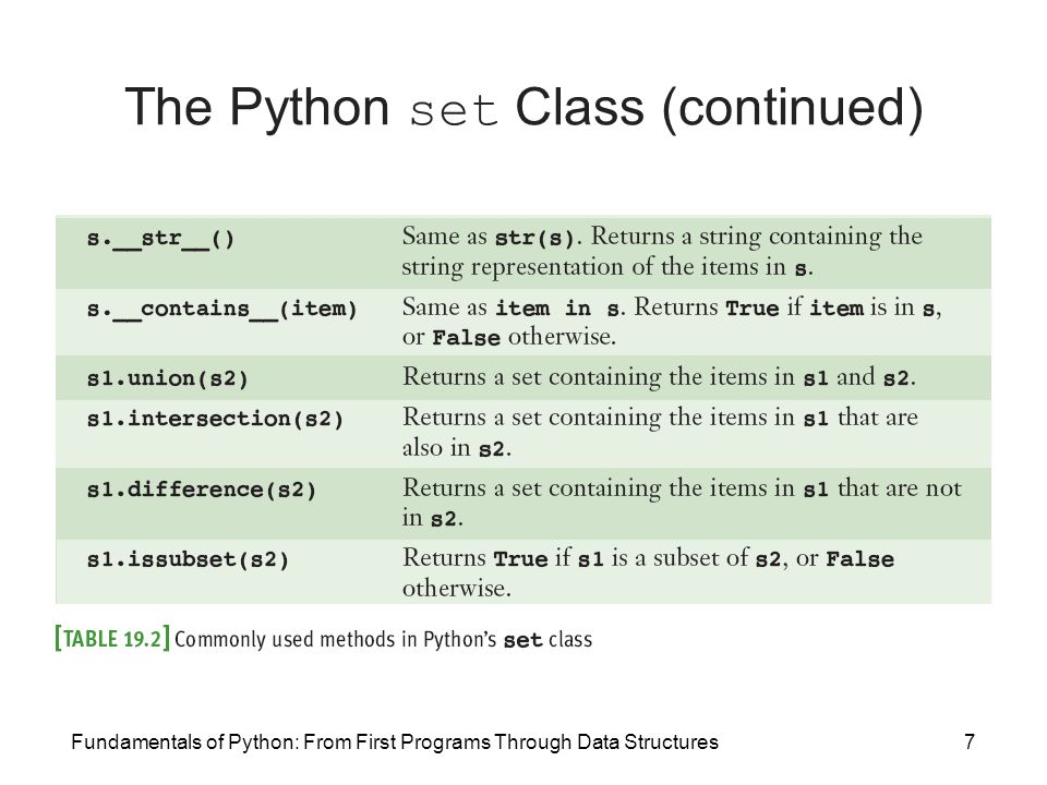 Fundamentals of Python: From First Programs Through Data Structures38 Case Study: Profiling Hashing Strategies (continued)