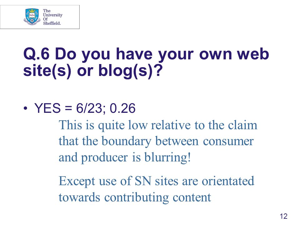 12 Q.6 Do you have your own web site(s) or blog(s).