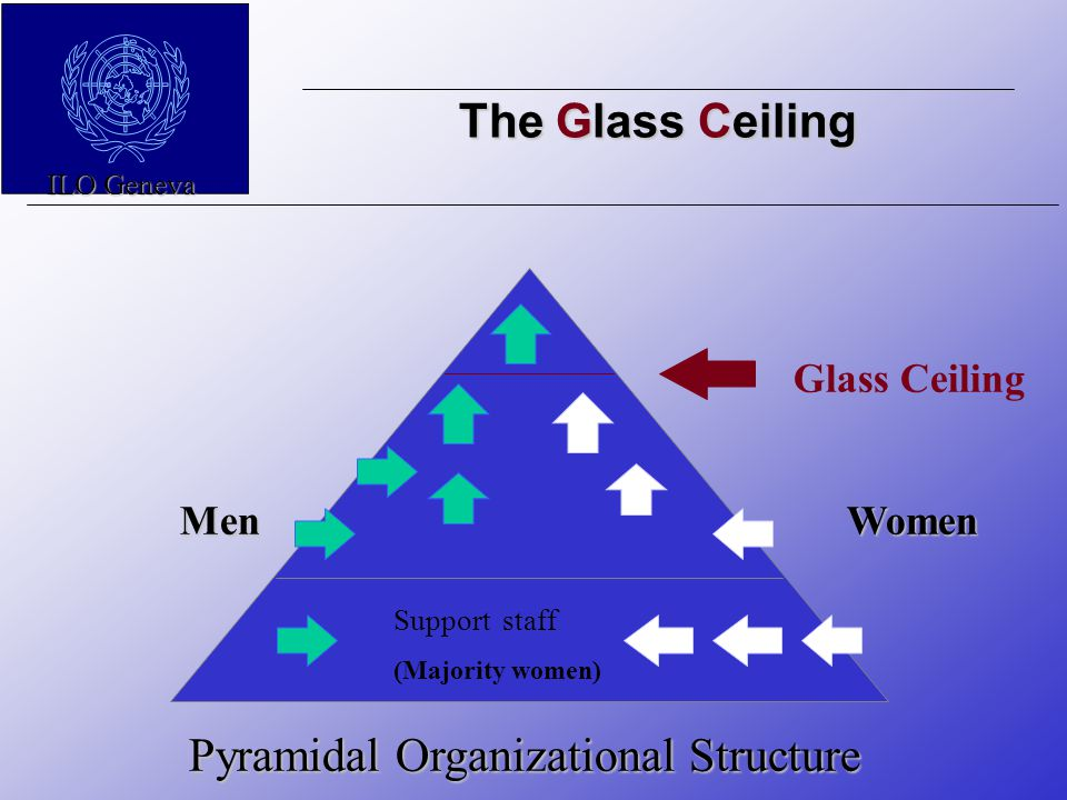 Why does the Glass Ceiling exist.