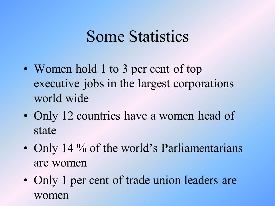 Some Statistics Women hold 1 to 3 per cent of top executive jobs in the largest corporations world wide Only 12 countries have a women head of state O