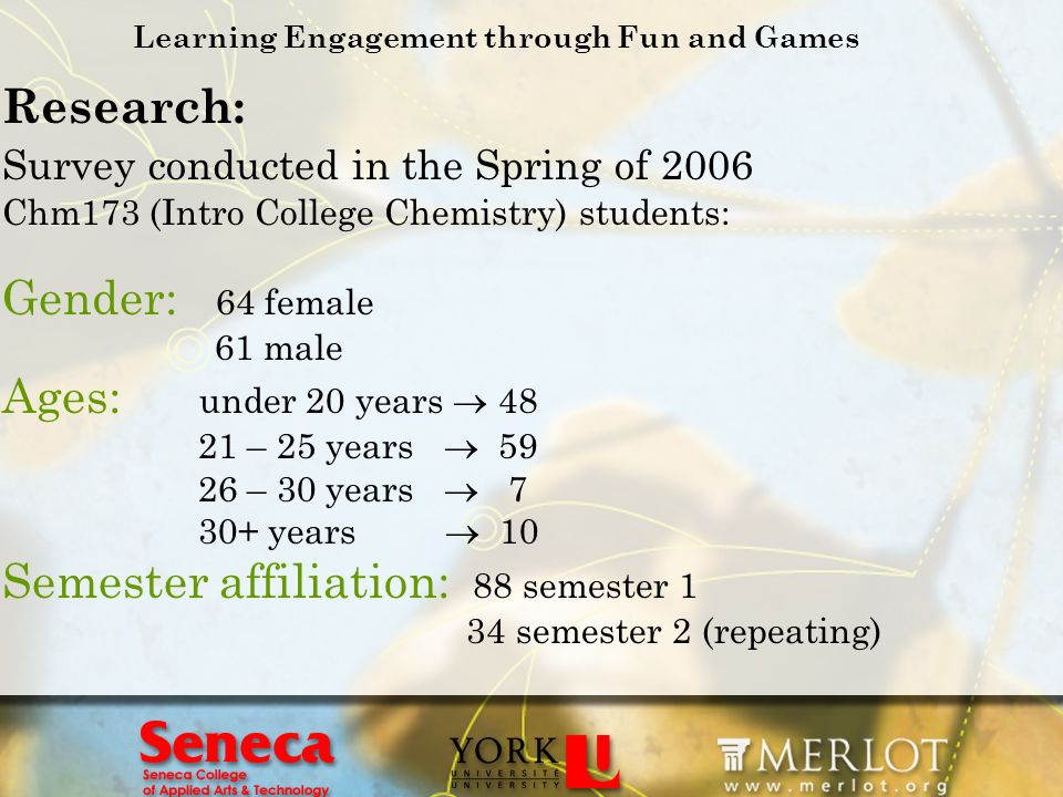 Research: Survey conducted in the Spring of 2006 Chm173 (Intro College Chemistry) students: Gender: 64 female 61 male Ages: under 20 years 48 21 – 25