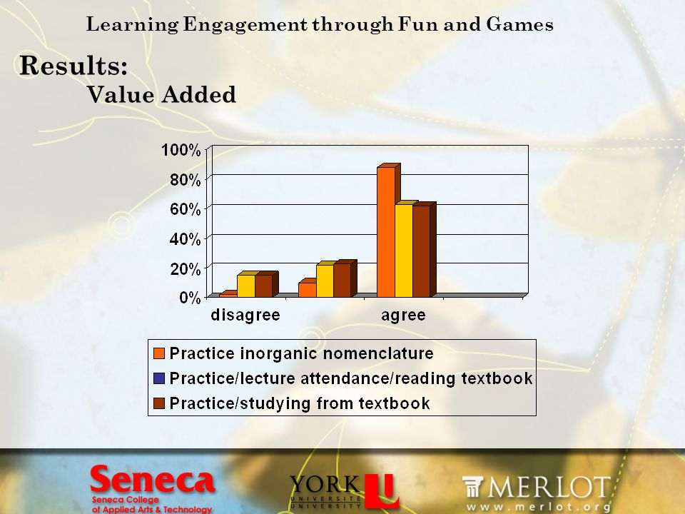 Learning Engagement through Fun and Games Results: Value Added