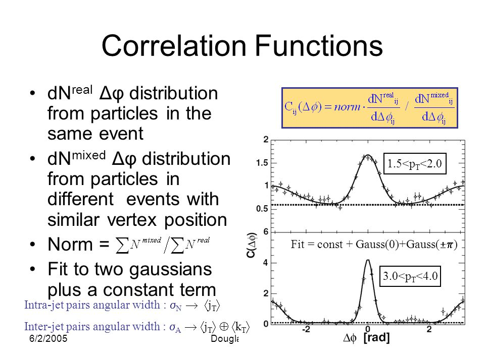 6/2/2005Douglas Fields15 Correlation Functions dN real Δφ distribution from particles in the same event dN mixed Δφ distribution from particles in different events with similar vertex position Norm = Fit to two gaussians plus a constant term 3.0<p T <4.0 Fit = const + Gauss(0)+Gauss( ) 1.5<p T <2.0 Intra-jet pairs angular width : N j T Inter-jet pairs angular width : A j T k T