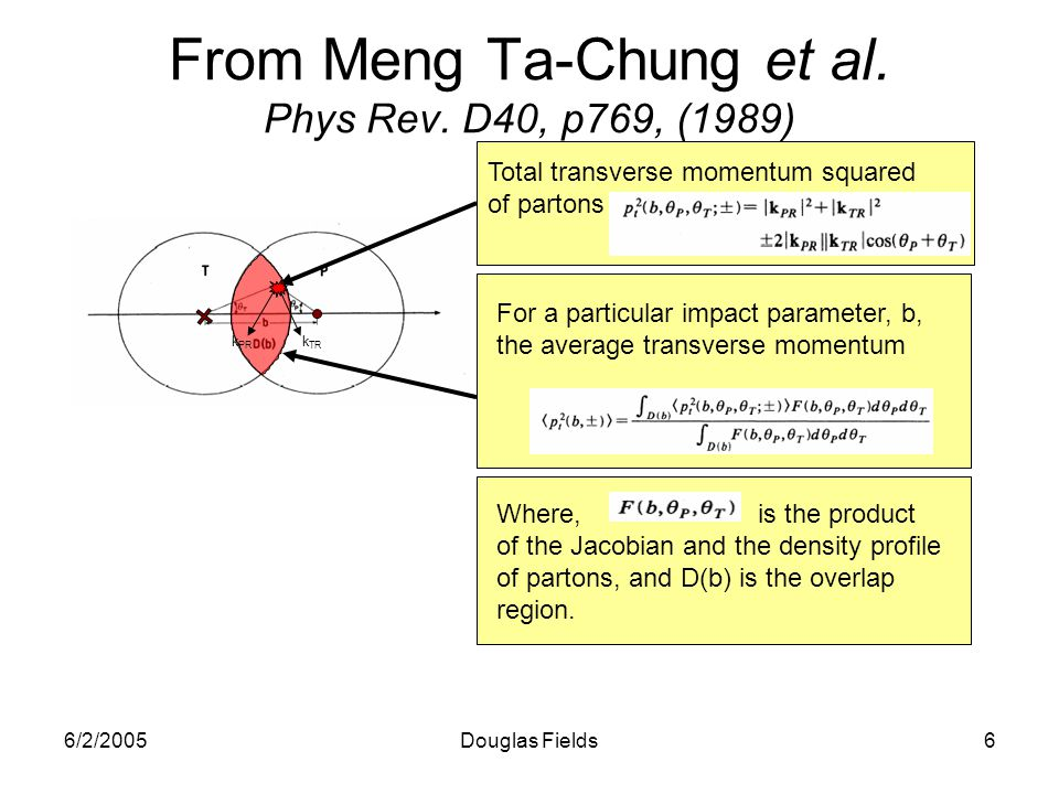 6/2/2005Douglas Fields6 From Meng Ta-Chung et al. Phys Rev.