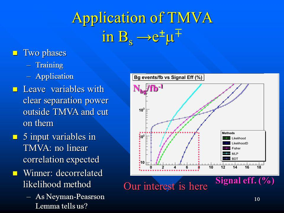 11 Overtraining with TMVA TMVA has a mechanism to monitor overtraining using two independent training and testing samples TMVA has a mechanism to monitor overtraining using two independent training and testing samples Way to control overtraining in early phase is desirable Way to control overtraining in early phase is desirable