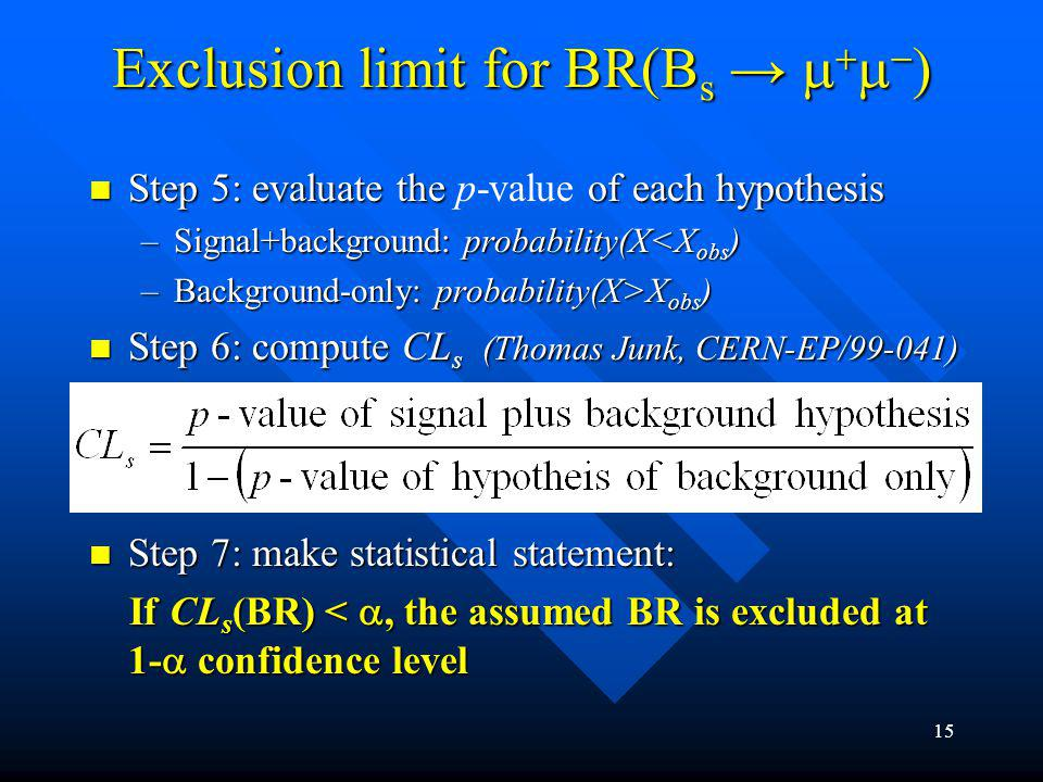 16 BR(B s - ) BR(B s - ) exclusion limit results