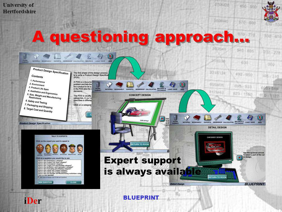 University of Hertfordshire iDer BLUEPRINT A questioning approach... Expert support is always available