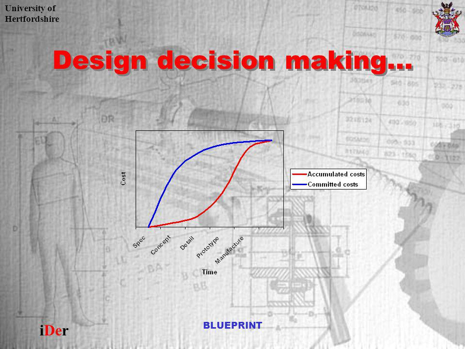 University of Hertfordshire iDer BLUEPRINT Design decision making...