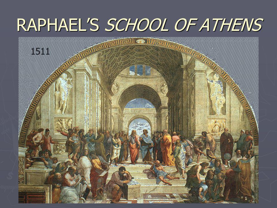 RAPHAELS SCHOOL OF ATHENS 1511