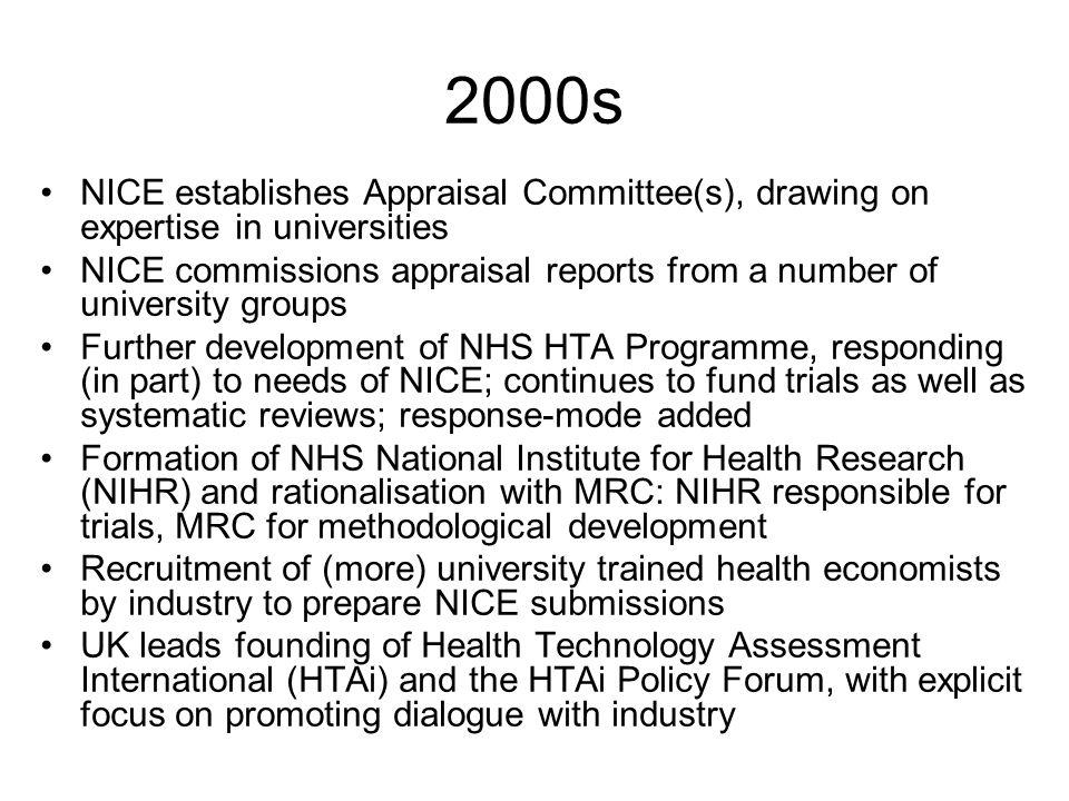 2000s NICE establishes Appraisal Committee(s), drawing on expertise in universities NICE commissions appraisal reports from a number of university groups Further development of NHS HTA Programme, responding (in part) to needs of NICE; continues to fund trials as well as systematic reviews; response-mode added Formation of NHS National Institute for Health Research (NIHR) and rationalisation with MRC: NIHR responsible for trials, MRC for methodological development Recruitment of (more) university trained health economists by industry to prepare NICE submissions UK leads founding of Health Technology Assessment International (HTAi) and the HTAi Policy Forum, with explicit focus on promoting dialogue with industry