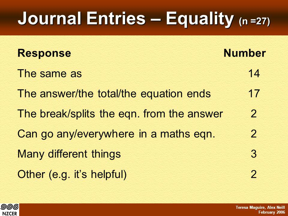 Teresa Maguire, Alex Neill February 2006 Journal Entries – Equality (n =27) Response Number The same as14 The answer/the total/the equation ends17 The break/splits the eqn.