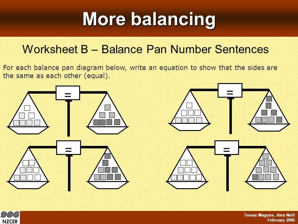 Teresa Maguire, Alex Neill February 2006 More balancing = = == For each balance pan diagram below, write an equation to show that the sides are the sa